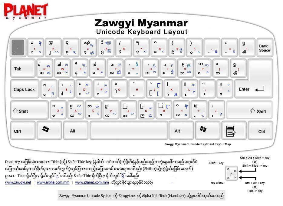 Font for pc myanmar ကြန္ပ်ဴတာ 7,